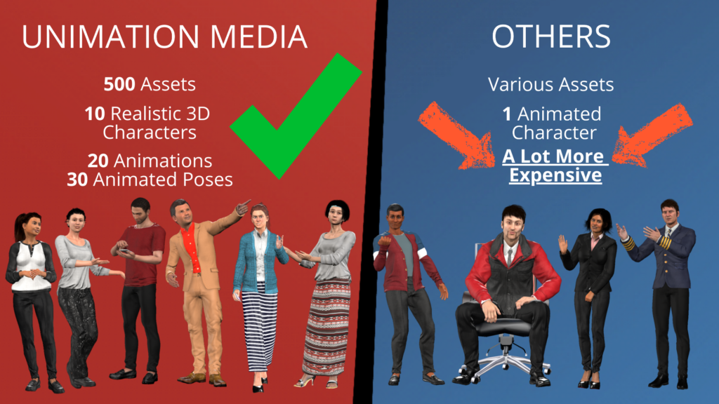 Unimation Media No Comparison